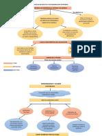 Análisis de Reactivo y Estandarización