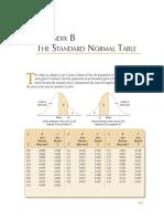 z tables.pdf