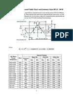 External Metric Thread Table Chart