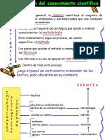 Producción del Conocimiento y Diseño.ppt