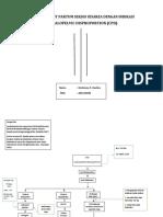 CPD PDF (1)