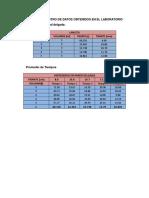 Tabla de Registro de Datos Obtenidos en El Laboratorio