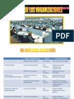 teoria-de-las-organizaciones-1era-parte-1.ppt