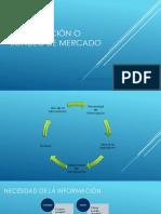 Investigacion o sondeo de mercado.pdf
