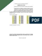 Faturamento-Tabela de Honorário Médico-CBHPM-Tabela Porte CBHPM 5ª Edicao 2008