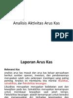 Analisis Aktivitas Arus Kas
