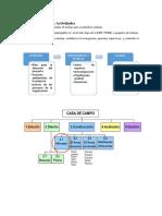 Resumen_Actividades