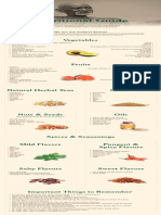 Nutritional_Guide.pdf