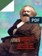 La Concepcion de Clase Del Proletariado