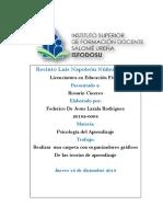 micro resumen de algunos capítulos del libro teoría de la psicología del aprendizaje.