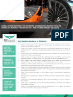 Global 3D Printing Market for Automotive and Aerospace Industry