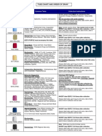 WDP PathologyTube Chart and Order of Draw v2 0