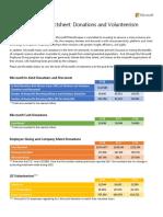 2018 Data Factsheet Donations and Volunteerism
