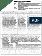 Parasitologia DMII Corrigido (3)