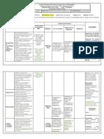 Diseño Curricular Naturales Con DBA y Pta Prop