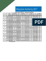 JoSSA-OR-CR-2017.pdf