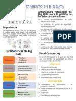 Afiche Del Big Data