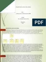 Arquitectura Logica de Un Sistema de Informacion