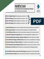 FR - Le Logiciel Alph@TaV Vault - Jusqu'à 15 Niveaux de Sécurisation