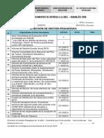 Relación de Documentos de Entrega a La Ugel(Secundaria)2018 - Ugel Huamalíes