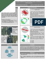 poster presentation- hafiz
