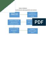 Diagrama Práctica 3 Voltimetro Electricidad Esiqie Ipn