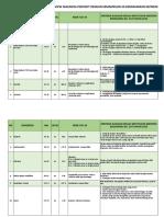 Formulir Peer Review 4a Kmk 514 Tahun 2015 Asli