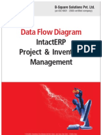 Dfd Project