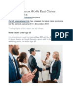 Zurich Insurance Middle East Claims Statistics 2018