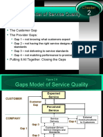 Gaps Model of Service Quality