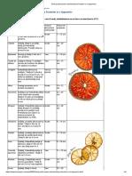Deshidratarea Fructelor Si a Legumelor
