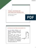 Tema 5. Sistemas de Distribucion Indirecta