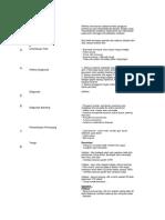 Ppk Asfiksia Neonatorum