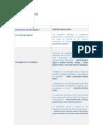 Indice Revistas Andamio Vol 2 n 1