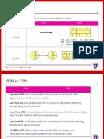 ADM vs PDM