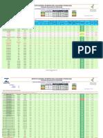 tabela_fotovoltaico_modulo.pdf