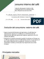 Evolución Del Consumo Interno Del Café