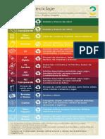 Guía_de_Reciclaje.pdf