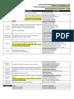 Responsabilidades Docentes Epp 5