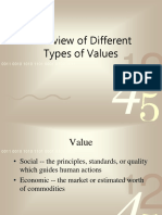 100206 Values Overview