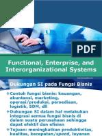 Fungsional Dan Integrasi