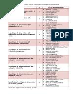 Projets Master Rh Politique Rem (1)