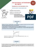 Diapositivas de Metodo de Euler
