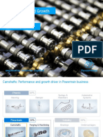 Camshafts Business Insights and Strategic Path