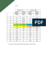 Experimental Data Table04