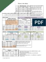 German-grammar.pdf