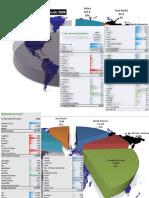 Presentation Graficas Mundiales de Crudo