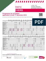 Tours-Vierzon-bourges (Nevers)