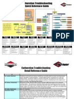 Carburetion Troubleshooting Detail Reference Guide
