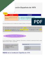 209127914 La Constitucion Esquemas